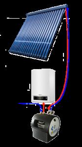 Een voorbeeld van hoe een Solesta zonneboiler werkt en hoe je een subsidie aan kunt vragen.
